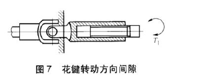 滑动花键轴扭转间隙试验台如何测试扭转力矩
