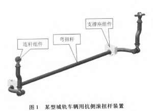 关于城轨车辆用杭侧滚扭杆试验台